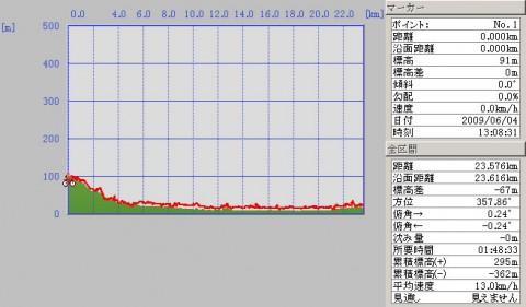090604fromshuzenjitomishima